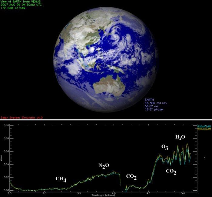 venus express - jordens atmosfære
