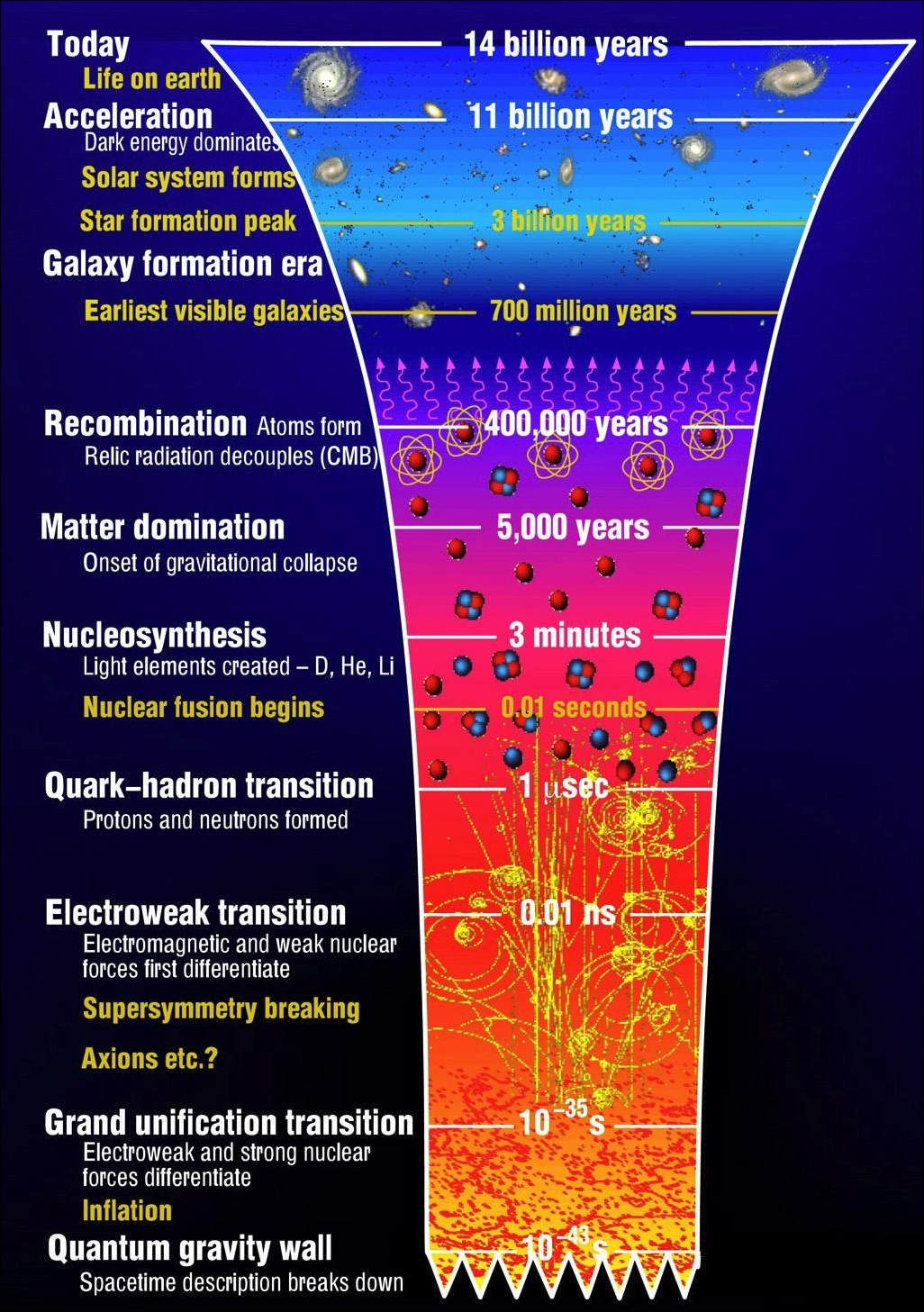 bigbangtheory-diagram