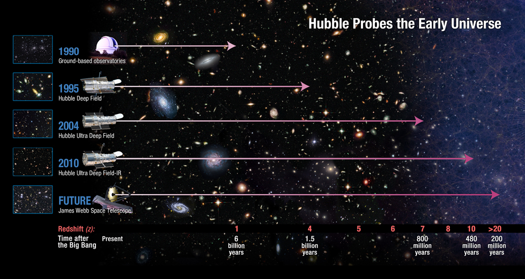 Hubble_Probes_the_Early_Universe