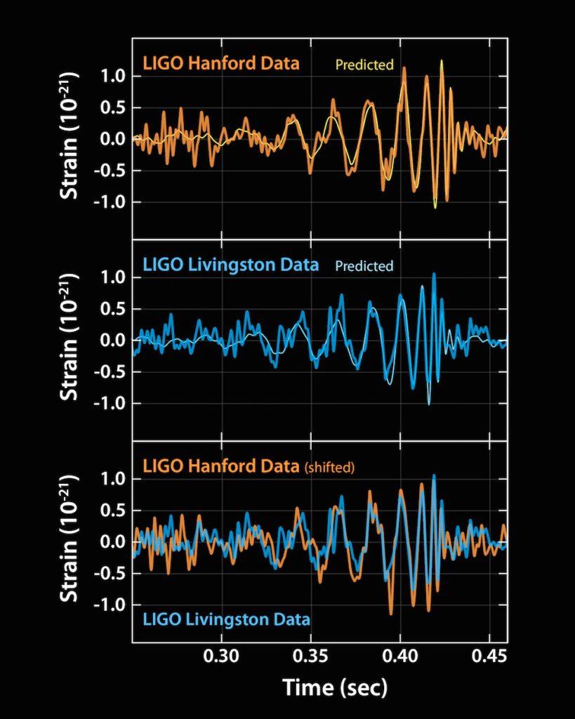 LIGO-graph-signal