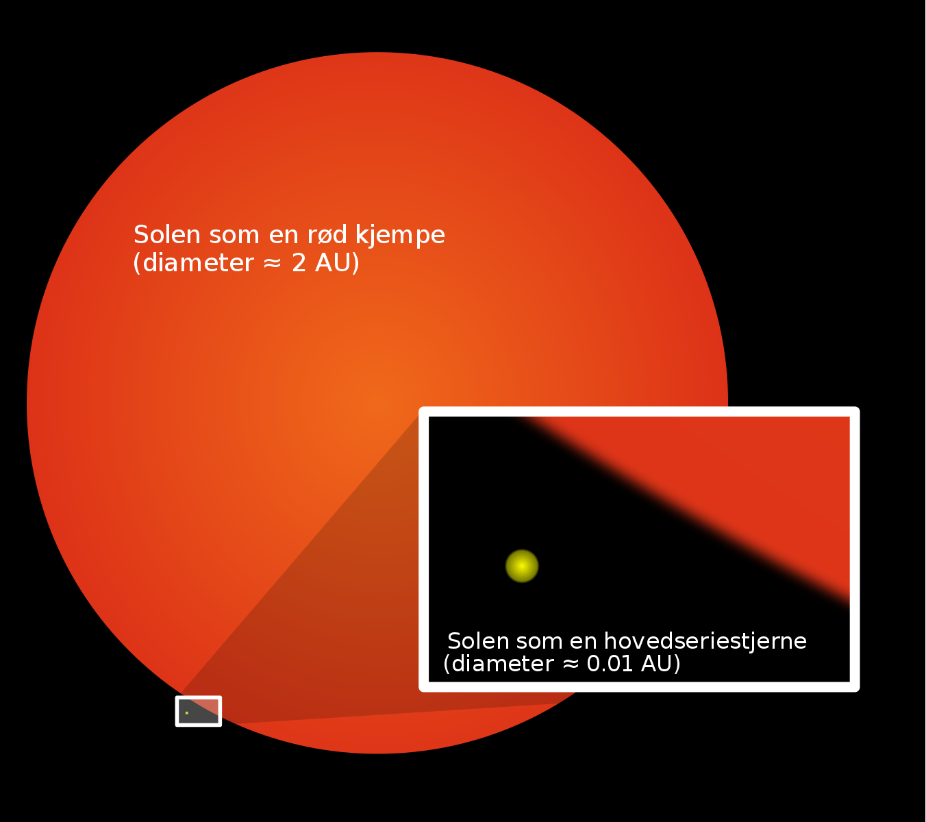 solflekker temperatur 2017